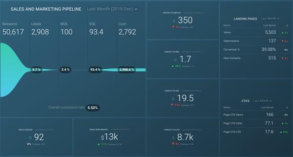inbound-metrics-saas-2
