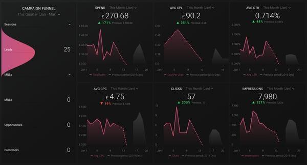 inbound-metrics-saas-3