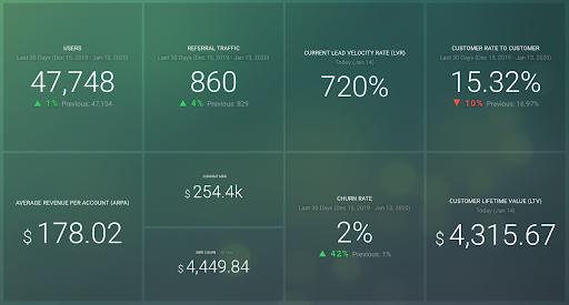 inbound-metrics-saas-7