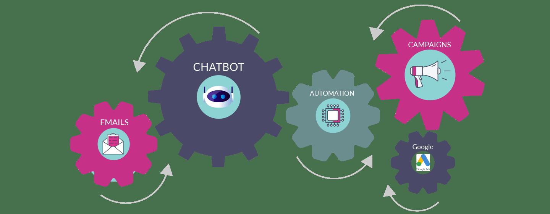 pillar_automation-min